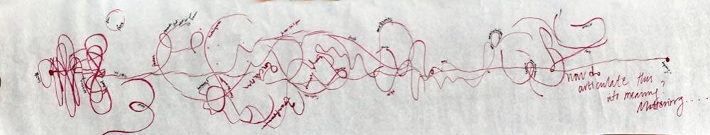 """Ornamenting Lessons No 1"" Photo: Elisabeth L. Belgrano"